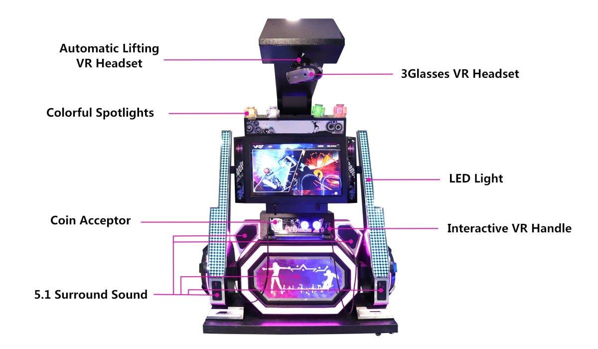 Virtual Reality Dancing Machine