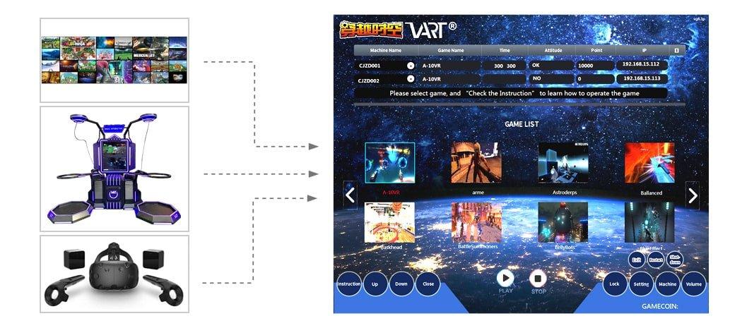 VR platform price